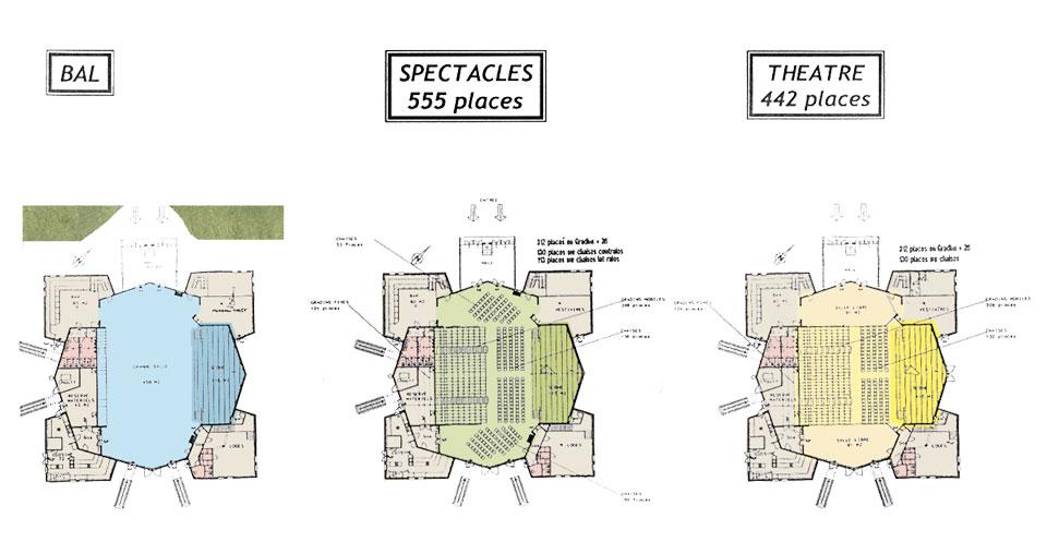 Coléo : plan d'architecte